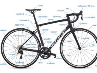 Hvad hedder cykeldelene - cykelordbog
