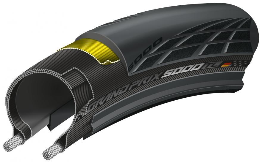 Continental Grand Prix 5000 TL - Tubeless dæk - 700x25c (25-622)